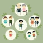 Családfa készítő program ingyen és magyarul
