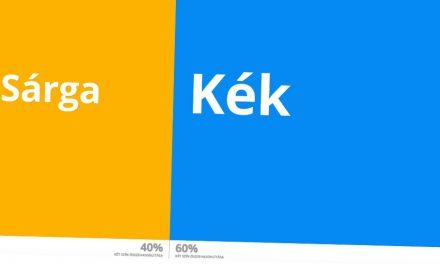 Összehasonlító adatok animált ábrázolása, GIF-ként is